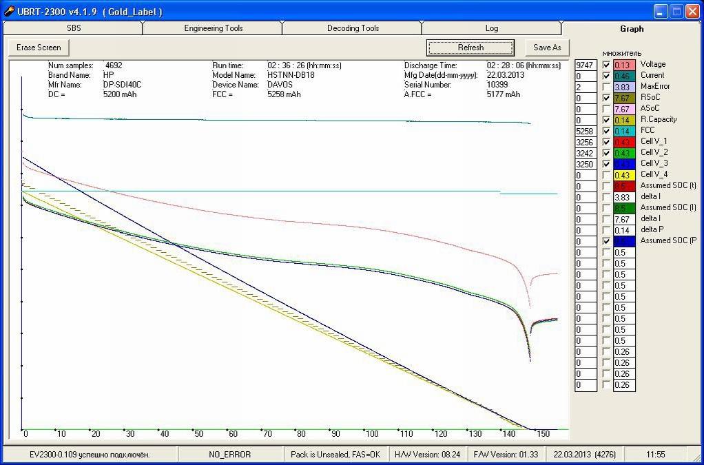 UBRT - сохранение результатов и построение графиков
